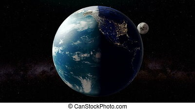Moon rotation around the Earth and the Earth rotation. Day...
