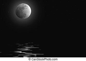 Moonlight Shimmer - Moonlight shimmer over water effect.