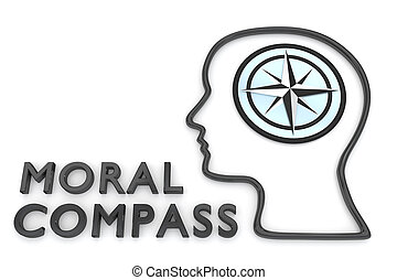 MORAL COMPASS concept