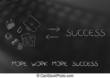 office objects next to Success caption with double arrows in between them