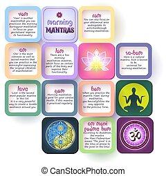 Morning Meditative Mantras - Vector illustration of a table...
