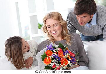 mors dag, släkt firande