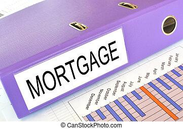 Mortgage folder on a market report