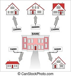 Mortgage loan to buy a house