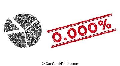 mosaïque, graphique circulaire, 0.000%, cachet, grunge, lignes