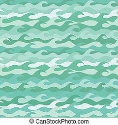 motívum, elkészített, seamless, tenger, lenget