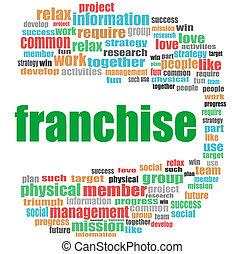 mot, business, collage, concept., franchise, nuage