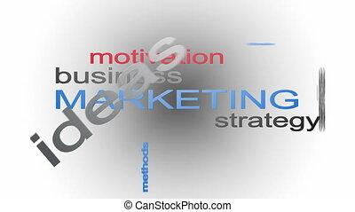 mot, business, commercialisation, stratégie, animation, texte, nuage