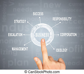 mot, business, pointage, résumé, main, concept.
