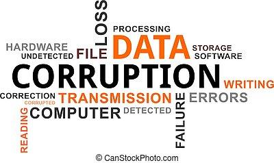mot, -, corruption, nuage, données