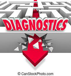 mot, diagnostic, puissance, enfoncer, flèche, diagnostic,...