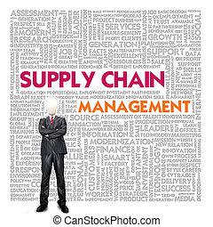 mot, finance, chaîne, fourniture, concept, business, nuage