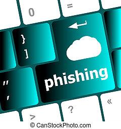 mot, intimité, phishing, clavier ordinateur, concept: