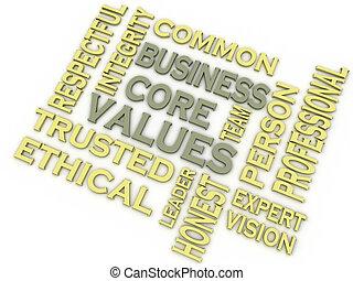 mot, noyau, imagen, backgr, 3d, nuage, business, valeurs, concept, questions