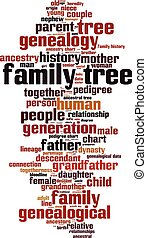 mot, nuage, arbre, famille