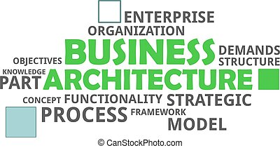 mot, -, nuage, business, architecture