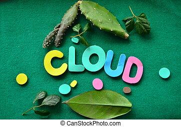 mot, nuage