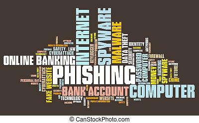 mot, nuage, phishing