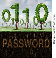 mot passe, sécurité