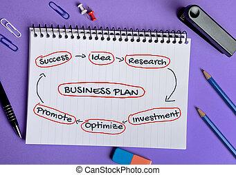 mot, plan, business