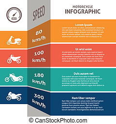 motard, infographic, classification, diagramme