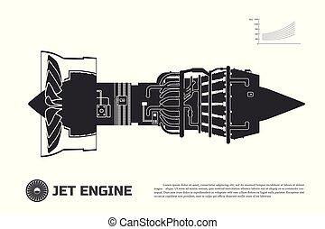 moteur, avion, silhouette, jet