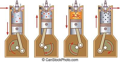 moteur, interne, combustion, vector., illustration