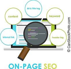moteur, recherche, on-page, optimization, seo, page