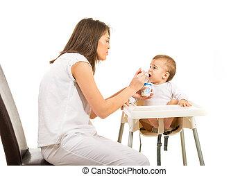 Mother feeding toddler boy