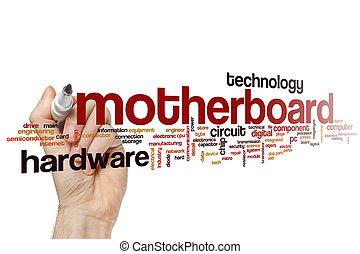Motherboard word cloud