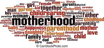 Motherhood word cloud