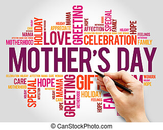 Mother's Day word cloud, care, love, family