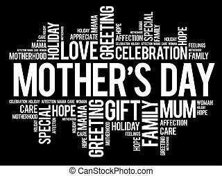 Mother's Day word cloud, care, love, family, motherhood...
