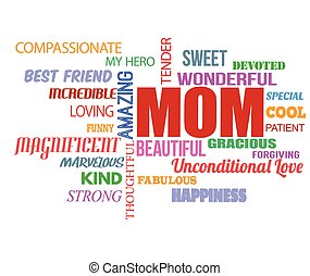 Mothers Day word cloud on white background, vector ...
