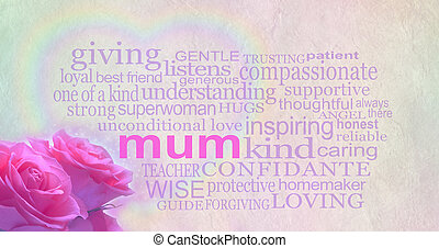 Mother's day Word Cloud