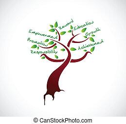 motivación, árbol, ilustración, diseño