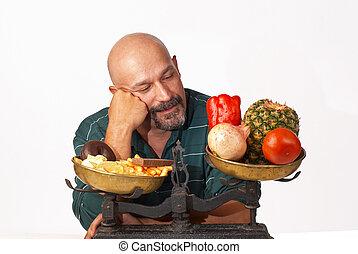 motivación, dieta
