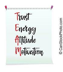 motivatie, concept, zakelijk, energie, houding, boodschap, team, vertrouwen, kaart