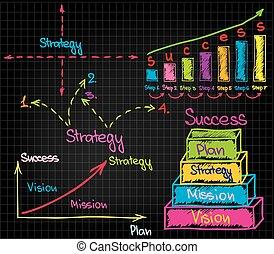 motivatie, woorden, succes
