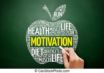 MOTIVATION apple word cloud