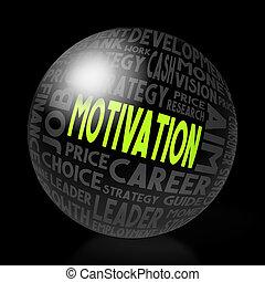motivation, begriff