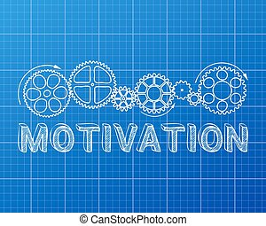 Motivation Blueprint