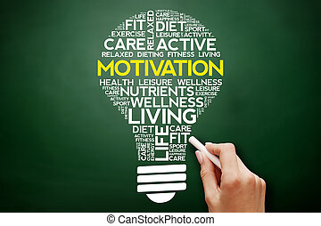 MOTIVATION bulb word cloud