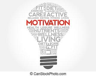 MOTIVATION bulb word cloud