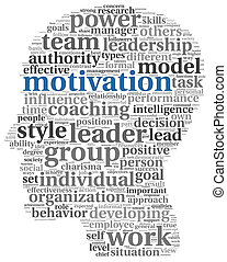 Motivation concept in word tag cloud on white background