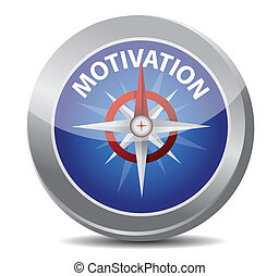 motivation red word indicated