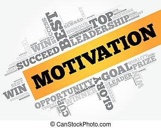 MOTIVATION word cloud