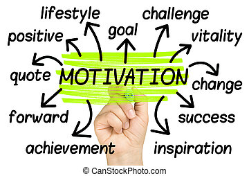 Motivation Word Cloud tag cloud isolated