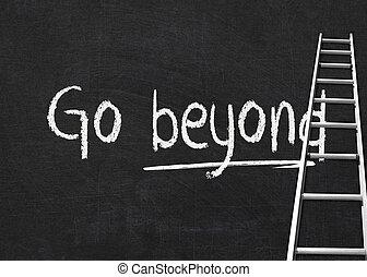motivational text on black chalkboard