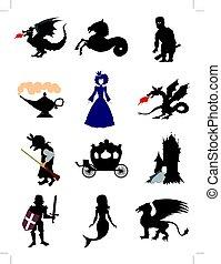 motive of fairy tale